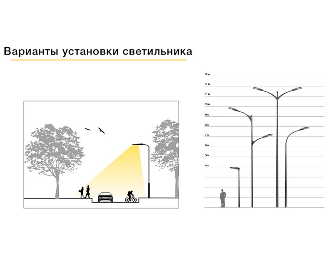 Светодиодные светильники — купить led светильник в Киеве